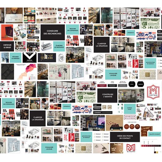 stratégie marque maroc entreprise stratégie marque Stratégie et positionnement de marque strate  gie marque entreprise